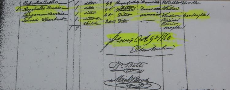 St. Croix Census, 1860